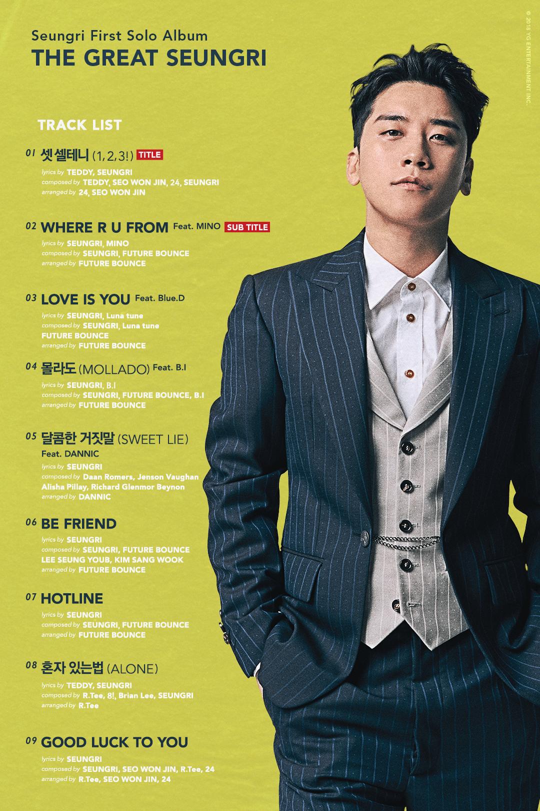 SEUNGRI_tracklist_poster